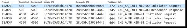 Troubleshooting Always On VPN Error Code 809