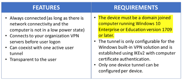 Windows 10 Always On VPN | Richard M  Hicks Consulting, Inc
