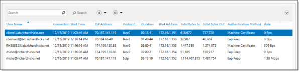 Always On VPN RRAS Monitoring and Reporting